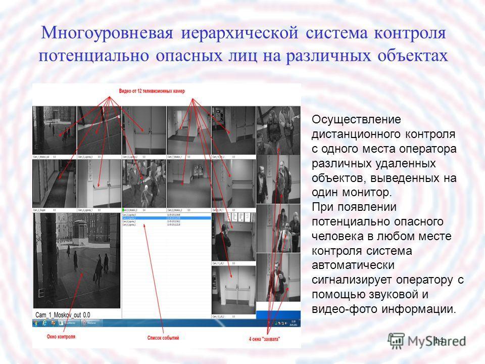 14 Многоуровневая иерархической система контроля потенциально опасных лиц на различных объектах Осуществление дистанционного контроля с одного места оператора различных удаленных объектов, выведенных на один монитор. При появлении потенциально опасно