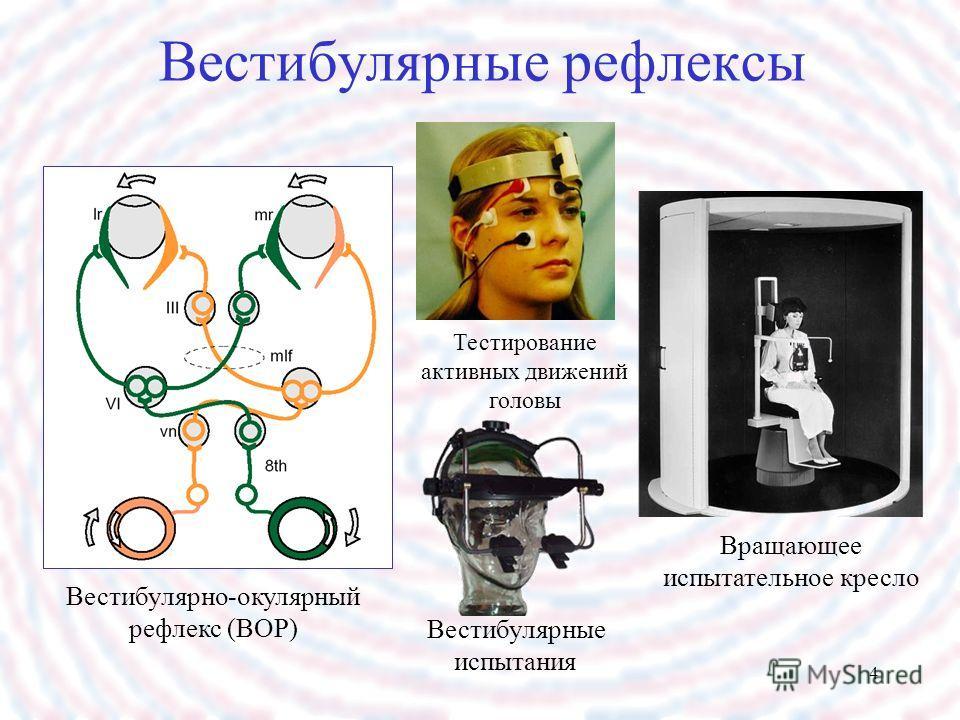 4 Вестибулярные рефлексы Вестибулярно-окулярный рефлекс (ВОР) Вращающее испытательное кресло Вестибулярные испытания Тестирование активных движений головы