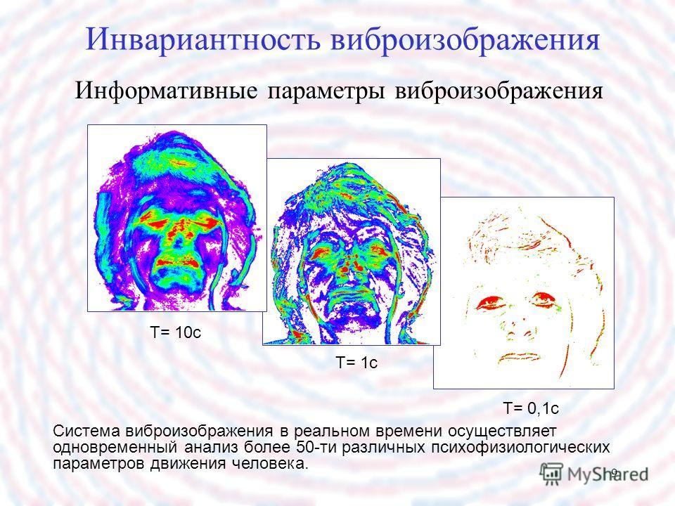 9 Инвариантность виброизображения Информативные параметры виброизображения T= 10c T= 1c T= 0,1c Система виброизображения в реальном времени осуществляет одновременный анализ более 50-ти различных психофизиологических параметров движения человека.