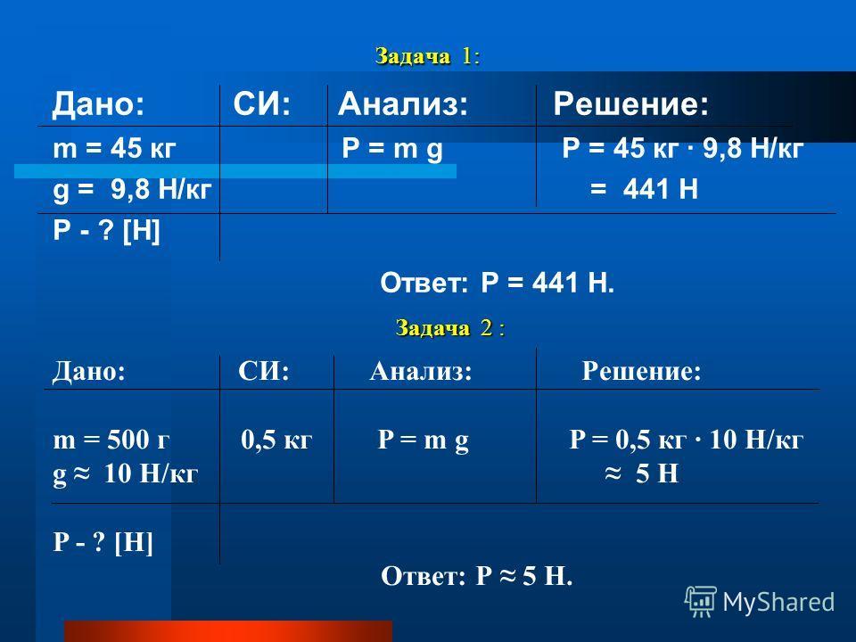 Задача 1: Дано: СИ: Анализ: Решение: m = 45 кг P = m g P = 45 кг · 9,8 Н/кг g = 9,8 Н/кг = 441 Н P - ? [Н] Ответ: Р = 441 Н. Задача 2 : Дано: СИ: Анализ: Решение: m = 500 г 0,5 кг P = m g P = 0,5 кг · 10 Н/кг g 10 Н/кг 5 Н P - ? [Н] Ответ: Р 5 Н.