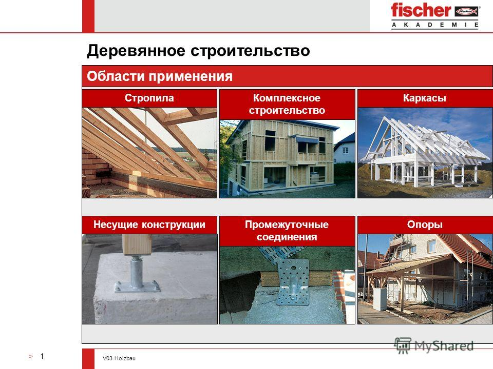 Система APM Civil Engineering НТЦ АПМ CAD  CAE