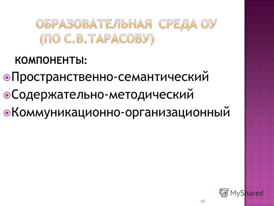 КОМПОНЕНТЫ: Пространственно-семантический Содержательно-методический Коммуникационно-организационный 10