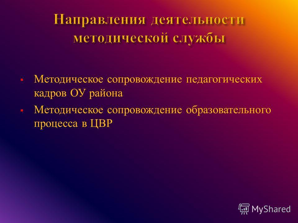 Методическое сопровождение педагогических кадров ОУ района Методическое сопровождение образовательного процесса в ЦВР