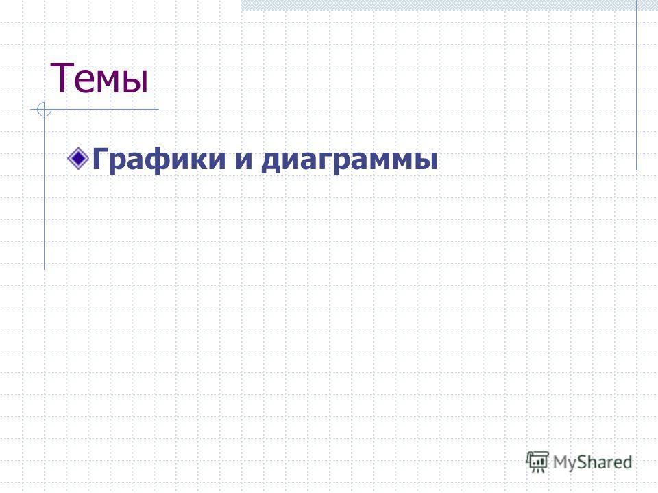Темы Графики и диаграммы