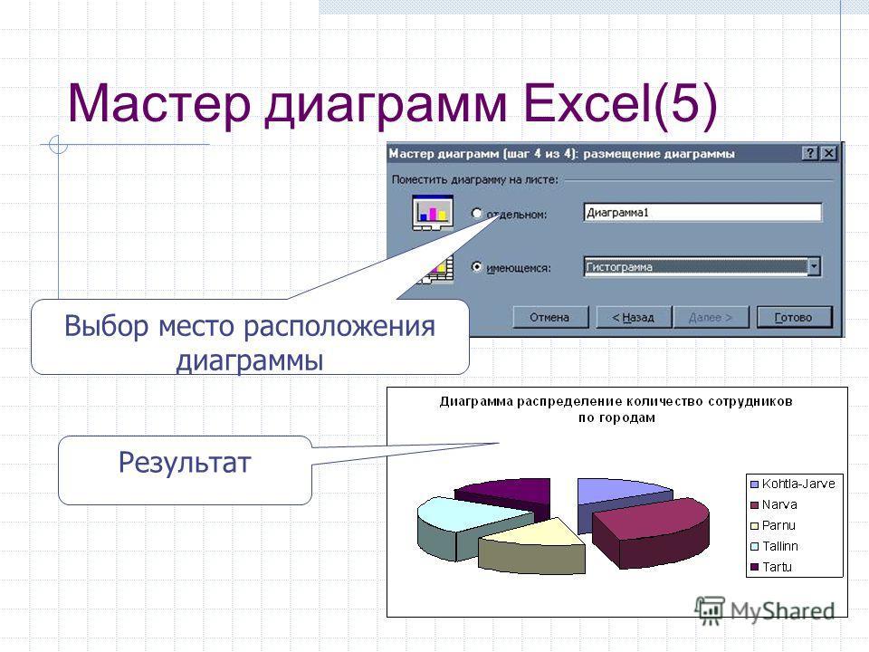 Мастер диаграмм Excel(5) Выбор место расположения диаграммы Результат