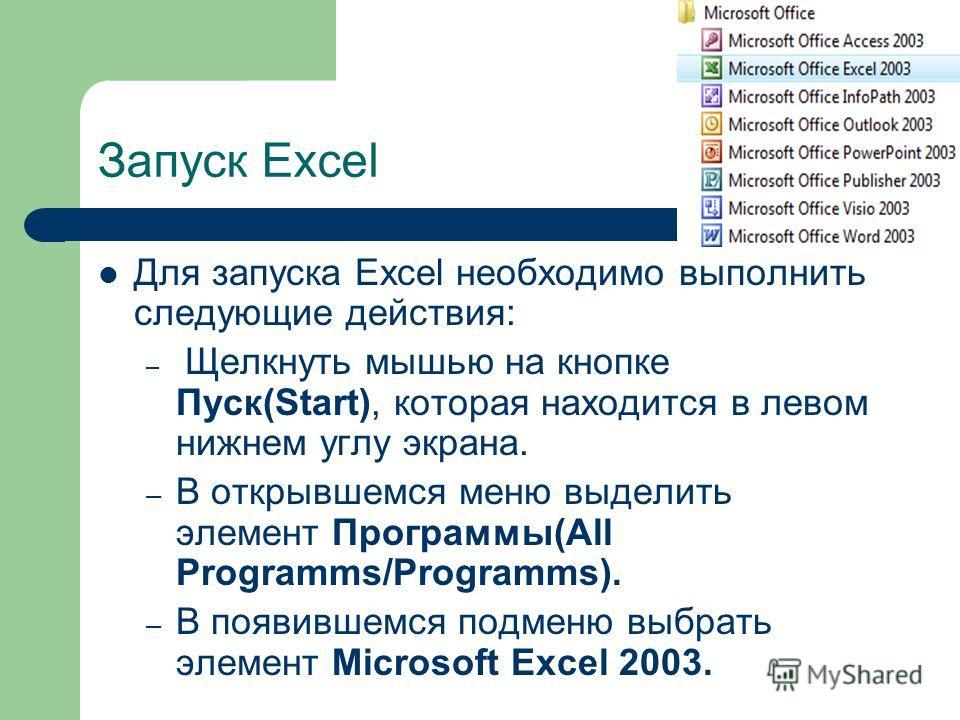Запуск Excel Для запуска Excel необходимо выполнить следующие действия: – Щелкнуть мышью на кнопке Пуск(Start), которая находится в левом нижнем углу экрана. – В открывшемся меню выделить элемент Программы(All Programms/Programms). – В появившемся по