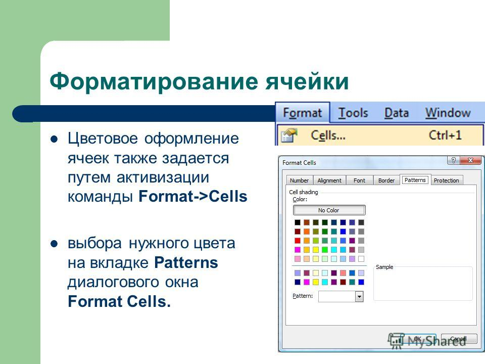 Форматирование ячейки Цветовое оформление ячеек также задается путем активизации команды Format->Cells выбора нужного цвета на вкладке Patterns диалогового окна Format Cells.