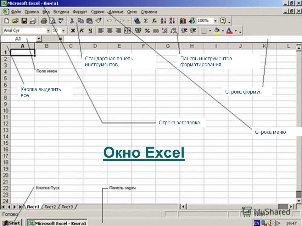 Окно Excel Стандартная панель инструментов Строка заголовка Строка меню Строка формул Панель инструментов форматирования Кнопка выделить все