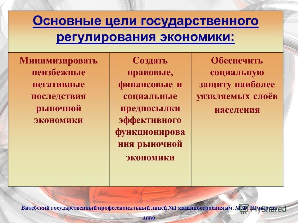 Основные цели государственного регулирования экономики: Минимизировать неизбежные негативные последствия рыночной экономики Создать правовые, финансовые и социальные предпосылки эффективного функционирова ния рыночной экономики Обеспечить социальную