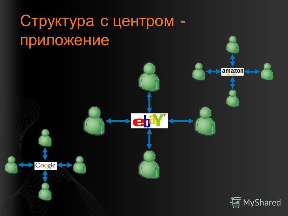 Структура с центром - приложение