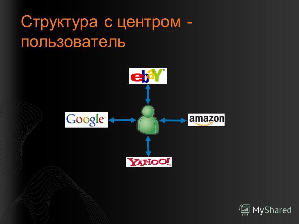 Структура с центром - пользователь