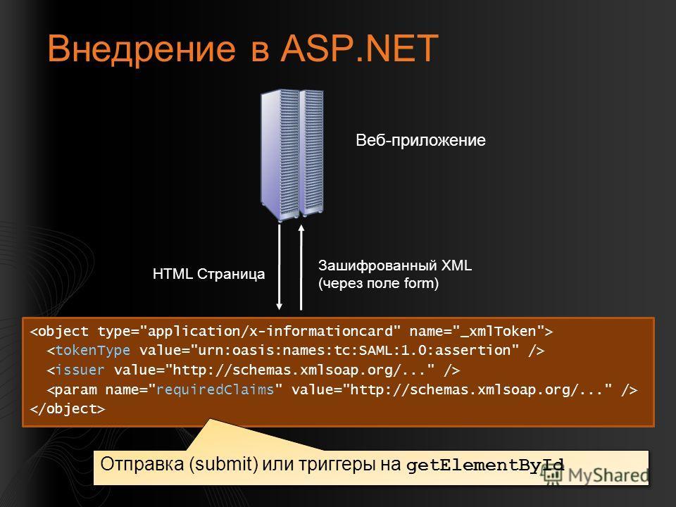 Внедрение в ASP.NET Веб-приложение HTML Страница Зашифрованный XML (через поле form) Отправка (submit) или триггеры на getElementById