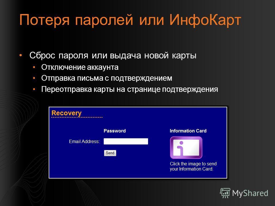 Потеря паролей или ИнфоКарт Сброс пароля или выдача новой карты Отключение аккаунта Отправка письма с подтверждением Переотправка карты на странице подтверждения