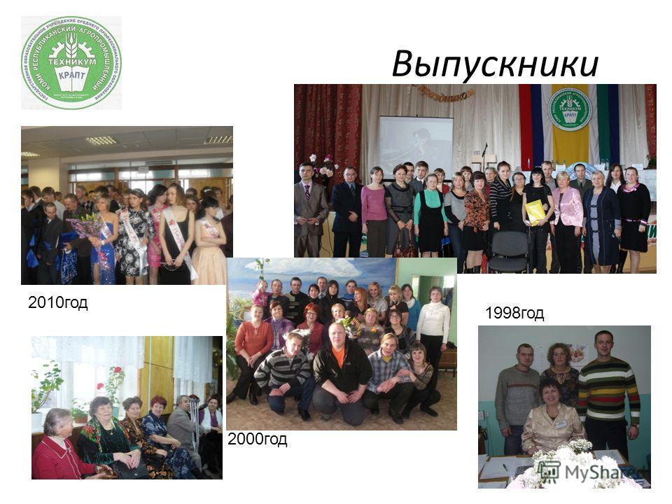 Выпускники 2010год 2000год 1998год