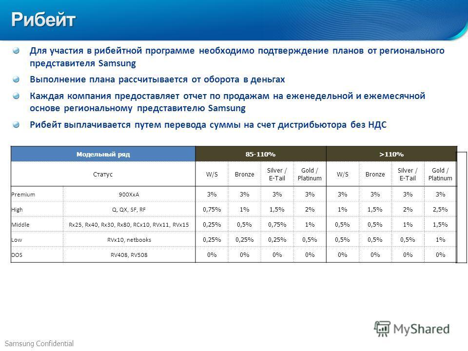 Samsung Confidential Для участия в рибейтной программе необходимо подтверждение планов от регионального представителя Samsung Выполнение плана рассчитывается от оборота в деньгах Каждая компания предоставляет отчет по продажам на еженедельной и ежеме