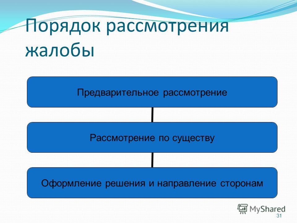 Порядок рассмотрения жалобы Предварительное рассмотрение Рассмотрение по существу Оформление решения и направление сторонам 31