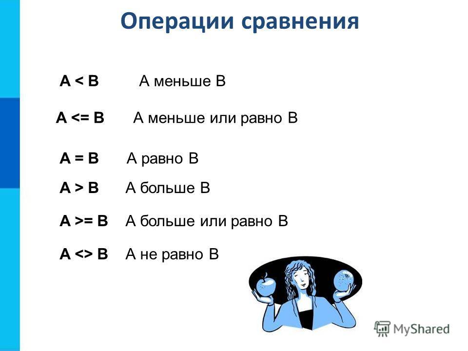 Операции сравнения A < BA < BА меньше В A  BA > BА больше В A >= BА больше или равно В A  BА не равно В