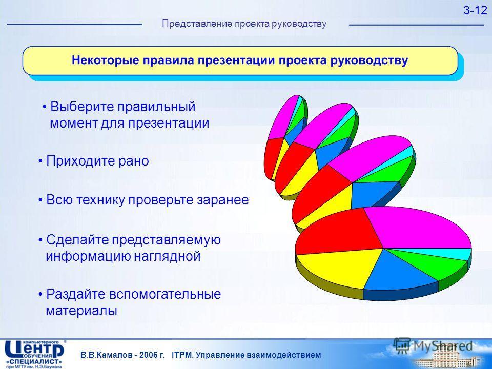 В.В.Камалов - 2006 г. ITPM. Управление взаимодействием 3-12 Представление проекта руководству Приходите рано Всю технику проверьте заранее Сделайте представляемую информацию наглядной Раздайте вспомогательные материалы Выберите правильный момент для