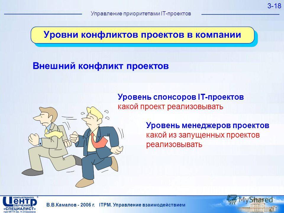 В.В.Камалов - 2006 г. ITPM. Управление взаимодействием 3-18 Внешний конфликт проектов Уровень спонсоров IT-проектов какой проект реализовывать Уровень менеджеров проектов какой из запущенных проектов реализовывать Управление приоритетами IT-проектов