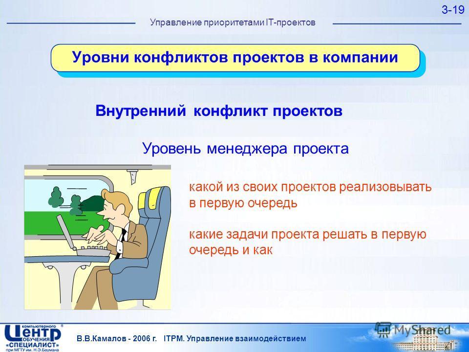 В.В.Камалов - 2006 г. ITPM. Управление взаимодействием 3-19 Внутренний конфликт проектов Уровень менеджера проекта какой из своих проектов реализовывать в первую очередь какие задачи проекта решать в первую очередь и как Управление приоритетами IT-пр