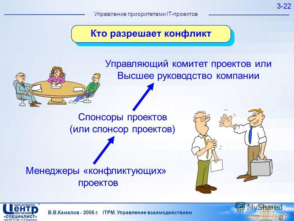 В.В.Камалов - 2006 г. ITPM. Управление взаимодействием 3-22 Управление приоритетами IT-проектов Менеджеры «конфликтующих» проектов Спонсоры проектов (или спонсор проектов) Управляющий комитет проектов или Высшее руководство компании