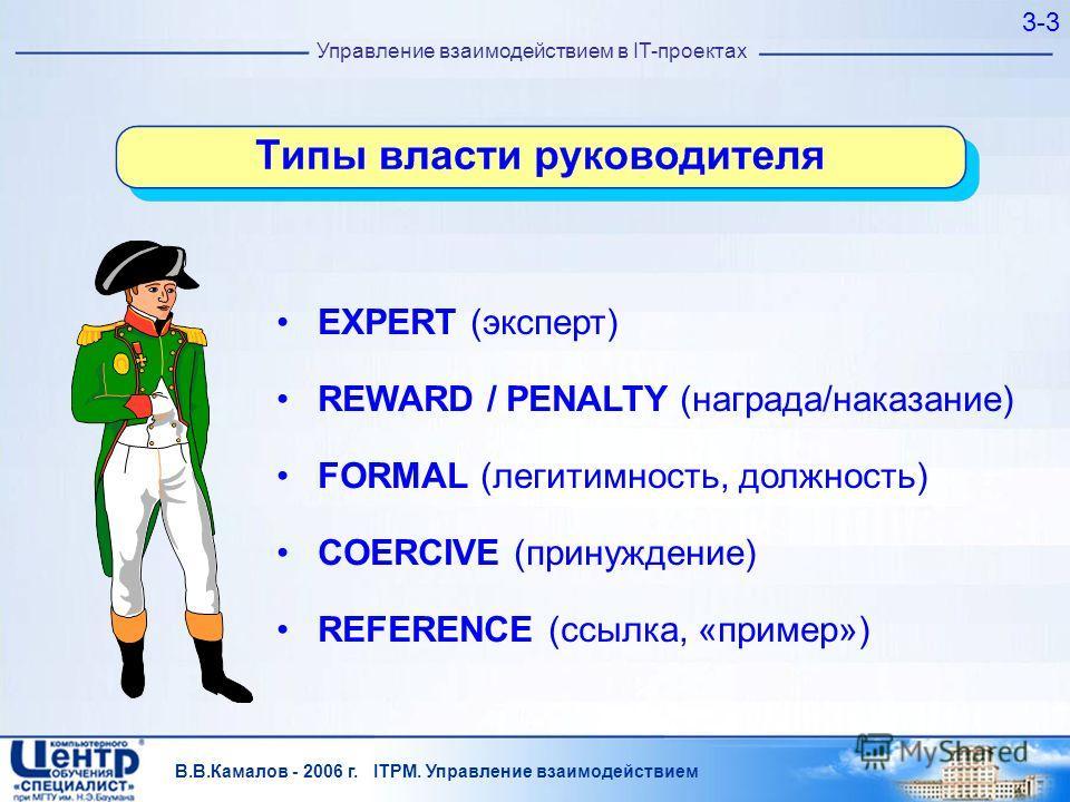В.В.Камалов - 2006 г. ITPM. Управление взаимодействием 3-3 Управление взаимодействием в IT-проектах EXPERT (эксперт) REWARD / PENALTY (награда/наказание) FORMAL (легитимность, должность) COERCIVE (принуждение) REFERENCE (ссылка, «пример»)