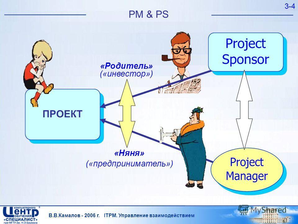 В.В.Камалов - 2006 г. ITPM. Управление взаимодействием 3-4 PM & PS «Родитель» («инвестор») «Няня» («предприниматель»)