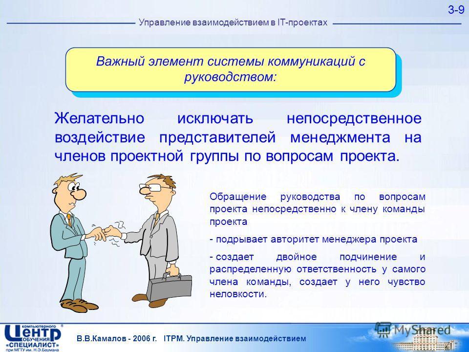 В.В.Камалов - 2006 г. ITPM. Управление взаимодействием 3-9 Управление взаимодействием в IT-проектах Желательно исключать непосредственное воздействие представителей менеджмента на членов проектной группы по вопросам проекта. Обращение руководства по