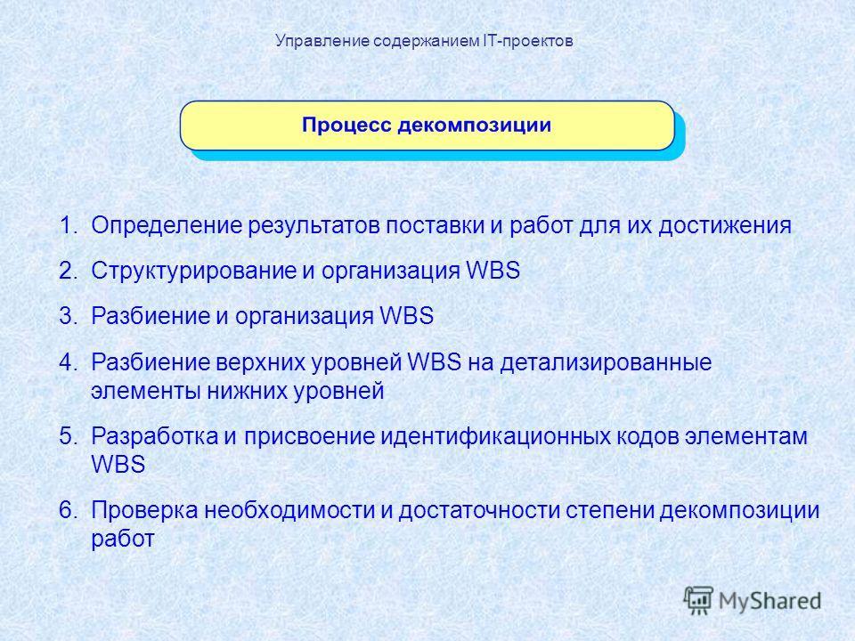 Управление содержанием IT-проектов 1.Определение результатов поставки и работ для их достижения 2.Структурирование и организация WBS 3.Разбиение и организация WBS 4.Разбиение верхних уровней WBS на детализированные элементы нижних уровней 5.Разработк