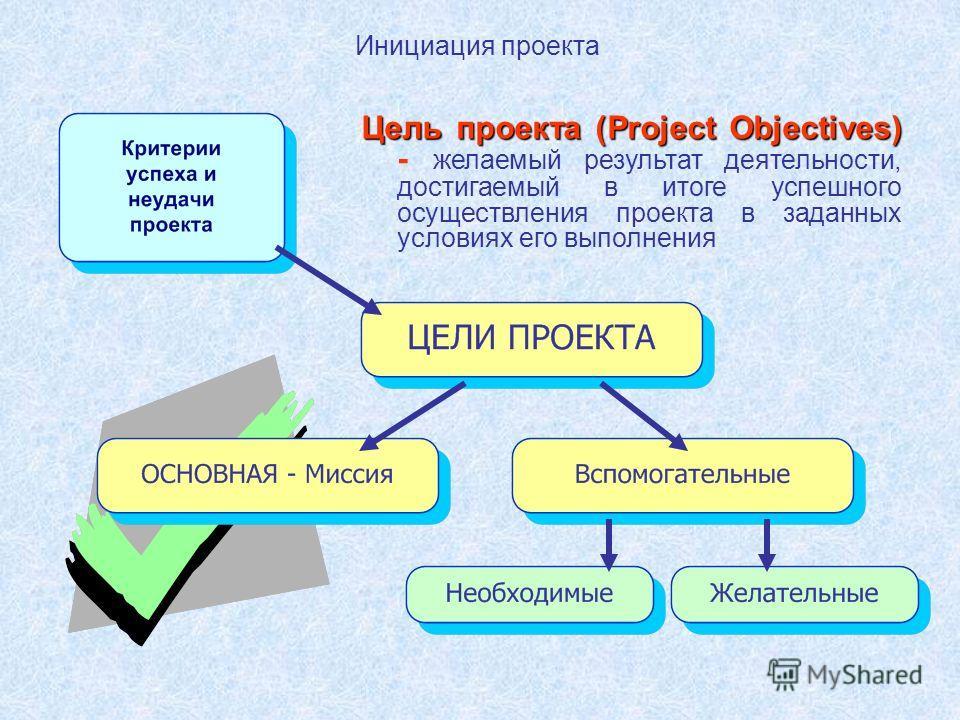 Инициация проекта Цель проекта (Project Objectives) Цель проекта (Project Objectives) - желаемый результат деятельности, достигаемый в итоге успешного осуществления проекта в заданных условиях его выполнения