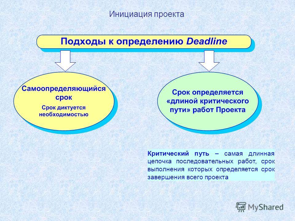 Инициация проекта Критический путь – самая длинная цепочка последовательных работ, срок выполнения которых определяется срок завершения всего проекта