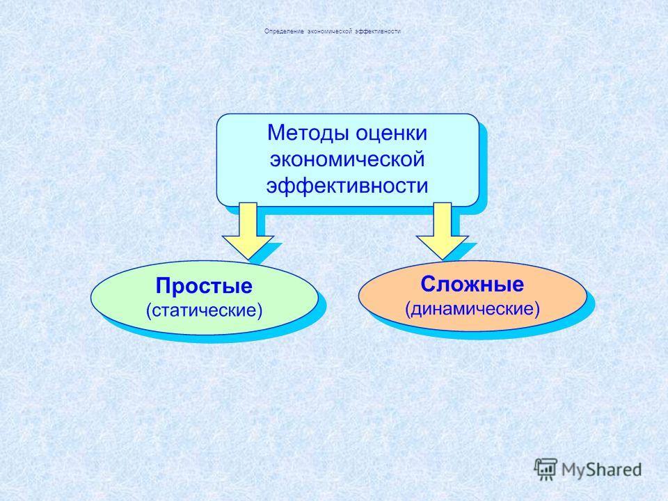 Определение экономической эффективности