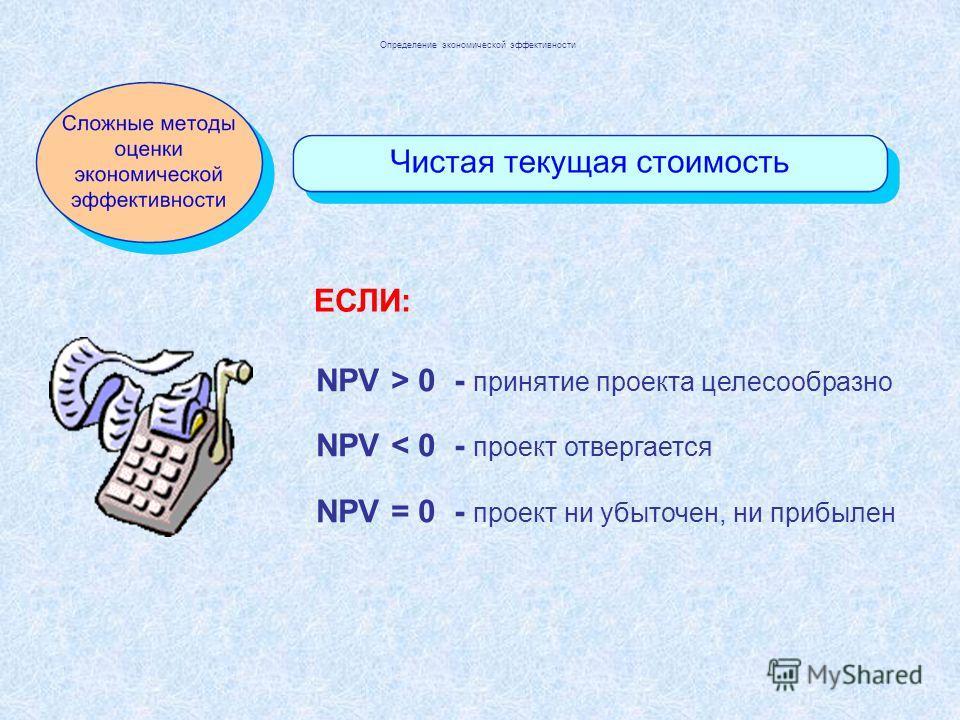 Определение экономической эффективности NPV > 0 - принятие проекта целесообразно NPV < 0 - проект отвергается NPV = 0 - проект ни убыточен, ни прибылен ЕСЛИ: