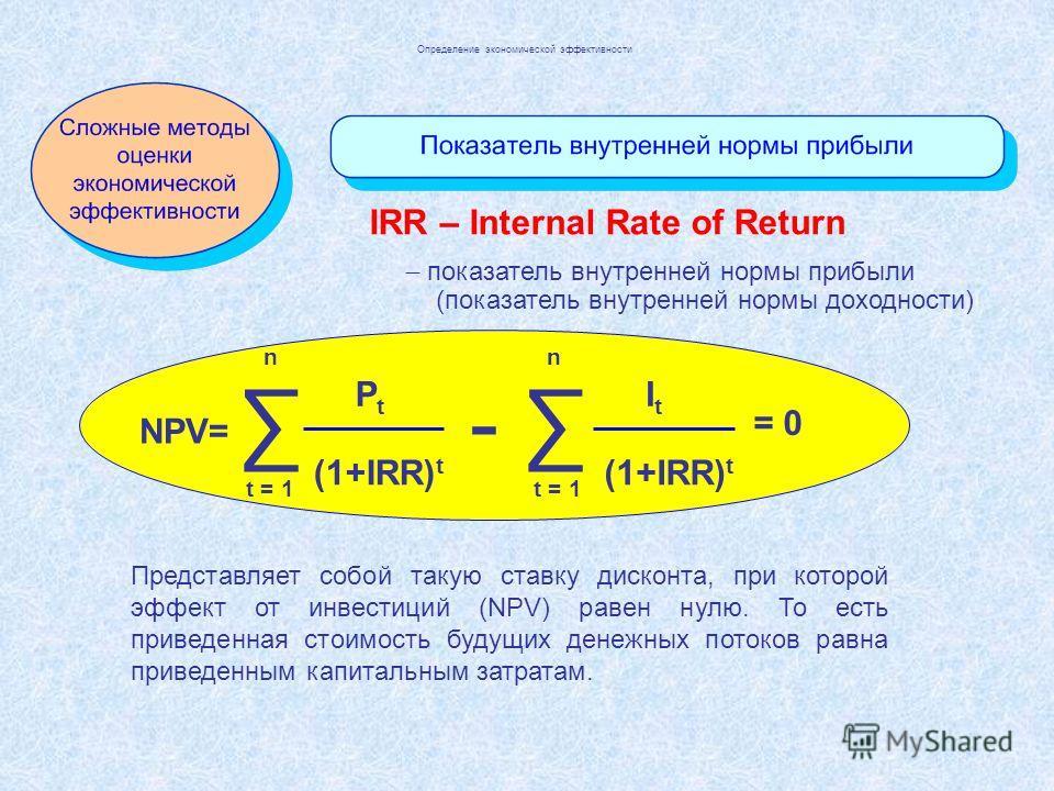 Определение экономической эффективности IRR – Internal Rate of Return показатель внутренней нормы прибыли (показатель внутренней нормы доходности) NPV= n t = 1 (1+IRR) t PtPt n - t = 1 (1+IRR) t ItIt = 0 Представляет собой такую ставку дисконта, при