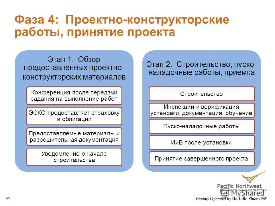 Фаза 4: Проектно-конструкторские работы, принятие проекта Этап 1: Обзор предоставленных проектно- конструкторских материалов Конференция после передачи задания на выполнение работ ЭСКО предоставляет страховку и облигации Предоставляемые материалы и р