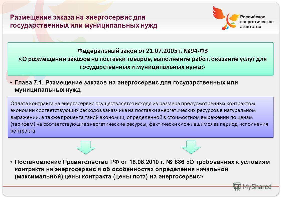Российское энергетическое агентство Федеральный закон от 21.07.2005 г. 94-ФЗ «О размещении заказов на поставки товаров, выполнение работ, оказание услуг для государственных и муниципальных нужд» Глава 7.1. Размещение заказов на энергосервис для госуд