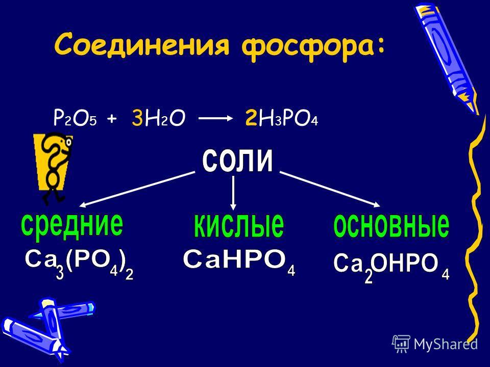 Соединения фосфора: Р 2 О 5 + 3Н 2 О 2Н 3 РО 4