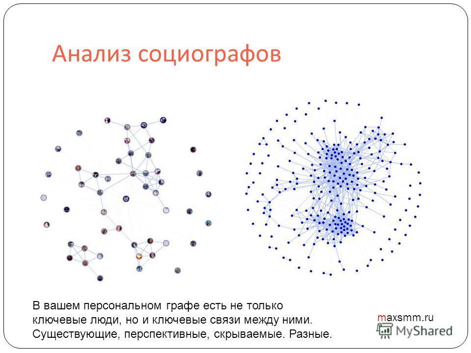Анализ социографов maxsmm.ru В вашем персональном графе есть не только ключевые люди, но и ключевые связи между ними. Существующие, перспективные, скрываемые. Разные.