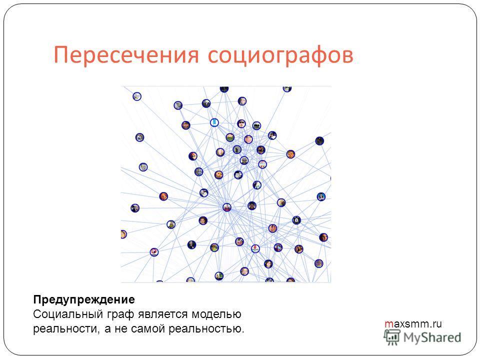 Пересечения социографов maxsmm.ru Предупреждение Социальный граф является моделью реальности, а не самой реальностью.