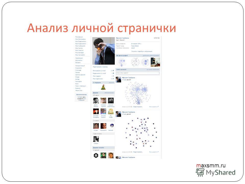 Анализ личной странички maxsmm.ru