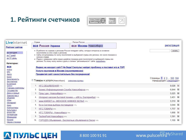 1. Рейтинги счетчиков 8 800 100 91 91 www.pulscen.ru