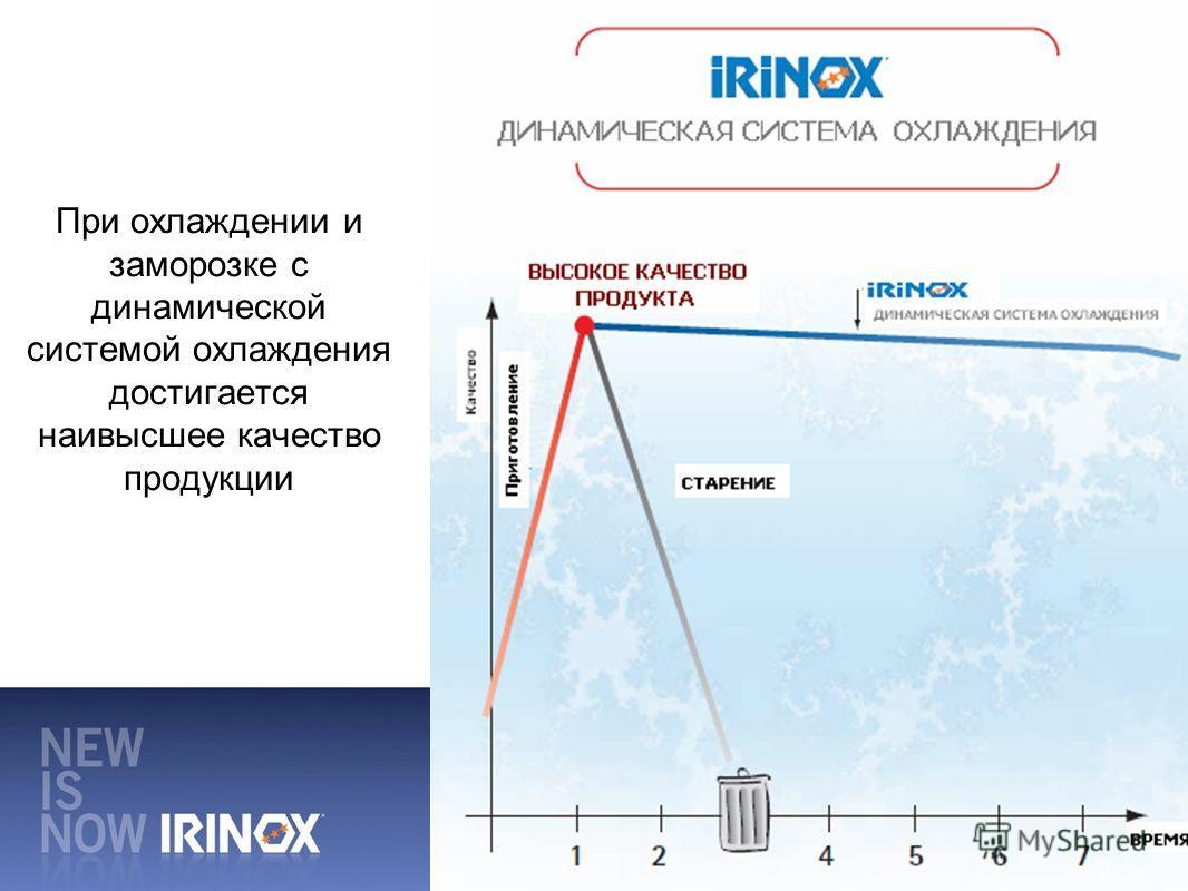 При охлаждении и заморозке с динамической системой охлаждения достигается наивысшее качество продукции