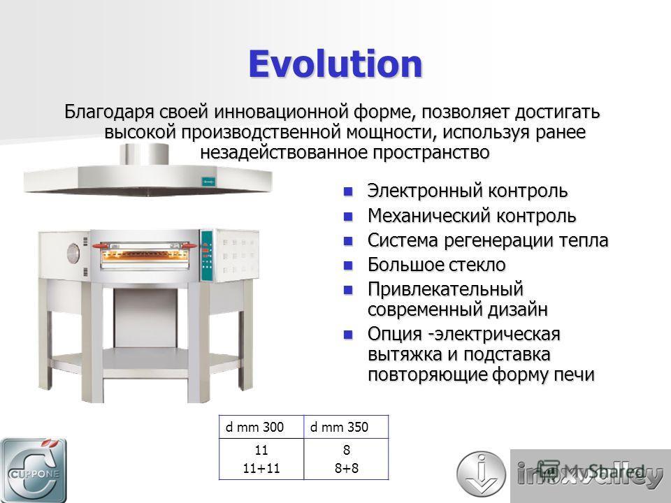 Evolution Благодаря своей инновационной форме, позволяет достигать высокой производственной мощности, используя ранее незадействованное пространство Электронный контроль Электронный контроль Механический контроль Механический контроль Система регенер