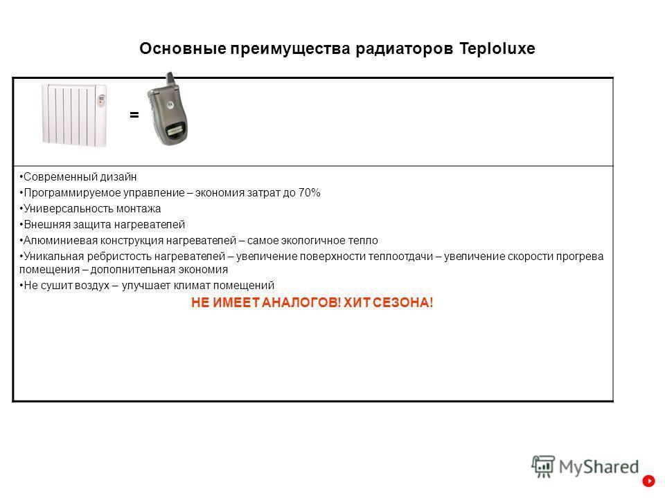 Основные преимущества радиаторов Teploluxe Современный дизайн Программируемое управление – экономия затрат до 70% Универсальность монтажа Внешняя защита нагревателей Алюминиевая конструкция нагревателей – самое экологичное тепло Уникальная ребристост