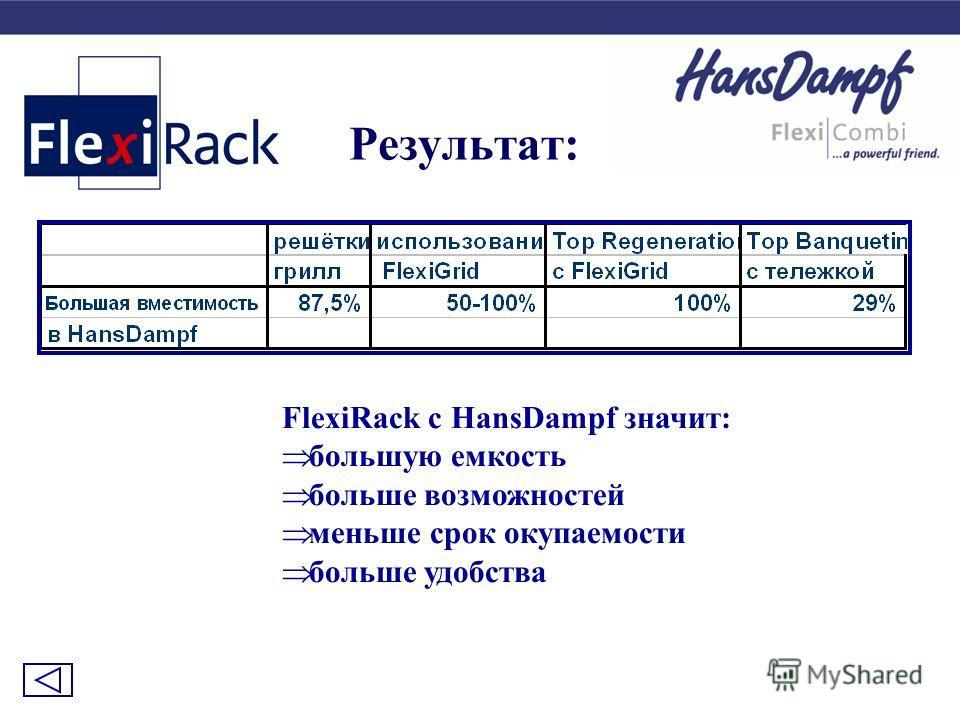FlexiRack с HansDampf значит: большую емкость больше возможностей меньше срок окупаемости больше удобства Результат: