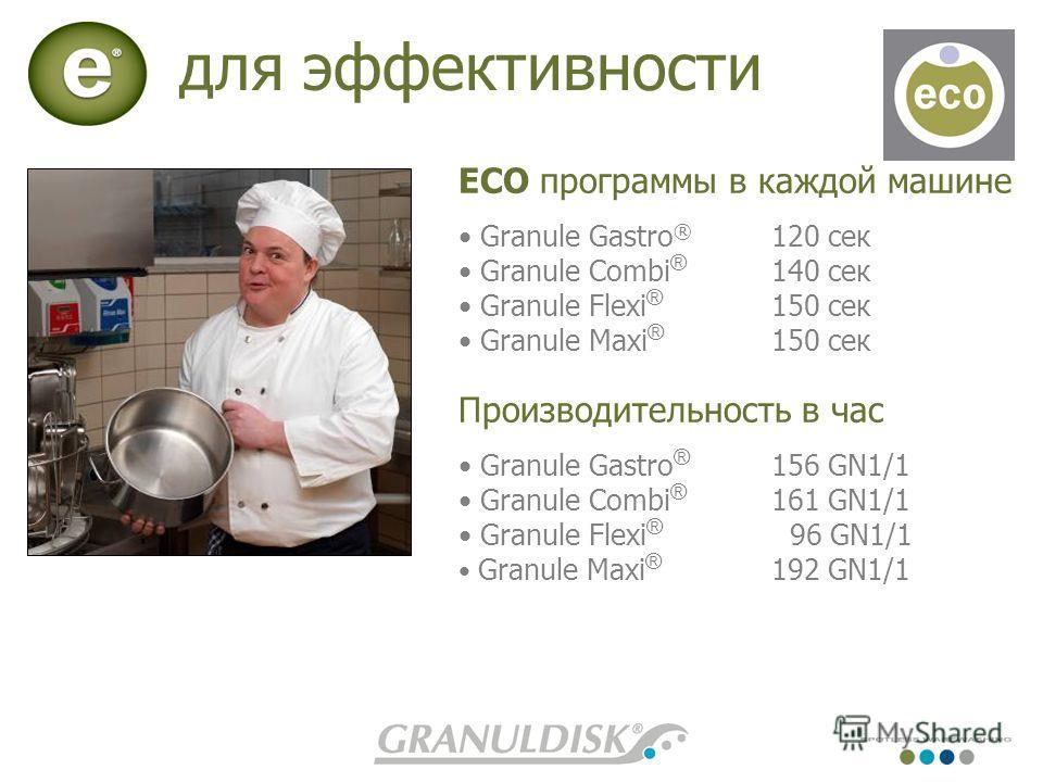 для эффективности ECO программы в каждой машине Granule Gastro ® 120 сек Granule Combi ® 140 сек Granule Flexi ® 150 сек Granule Maxi ® 150 сек Производительность в час Granule Gastro ® 156 GN1/1 Granule Combi ® 161 GN1/1 Granule Flexi ® 96 GN1/1 Gra