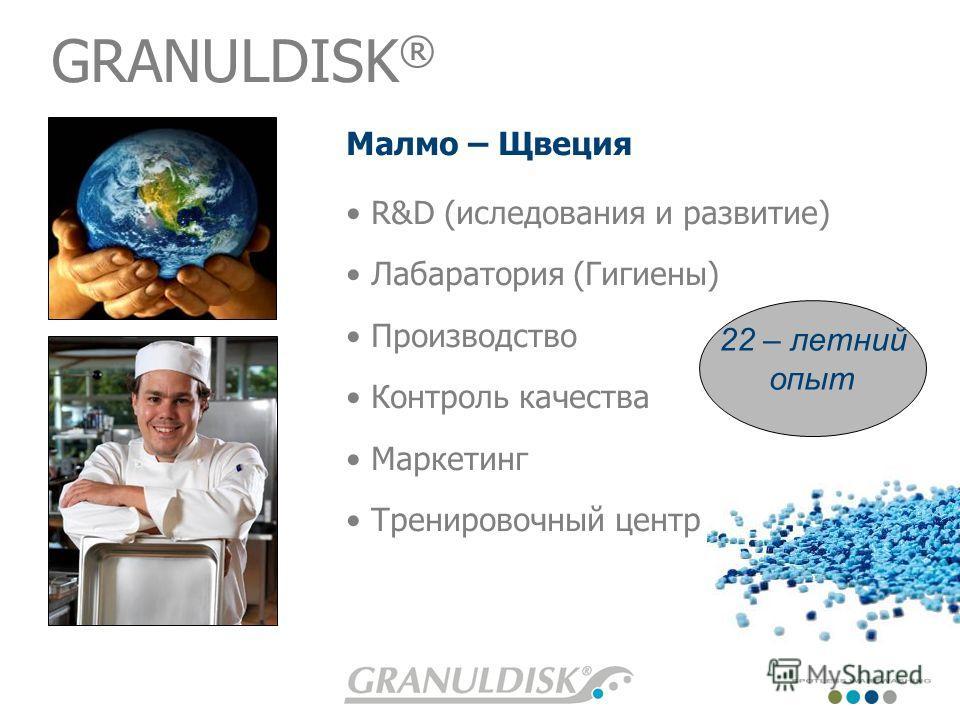GRANULDISK ® Малмо – Щвеция R&D (иследования и развитие) Лабаратория (Гигиены) Производство Контроль качества Маркетинг Тренировочный центр 22 – летний опыт