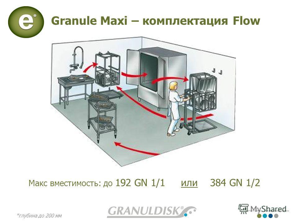 Макс вместимость: до 192 GN 1/1 или 384 GN 1/2 *глубина до 200 мм Granule Maxi – комплектация Flow