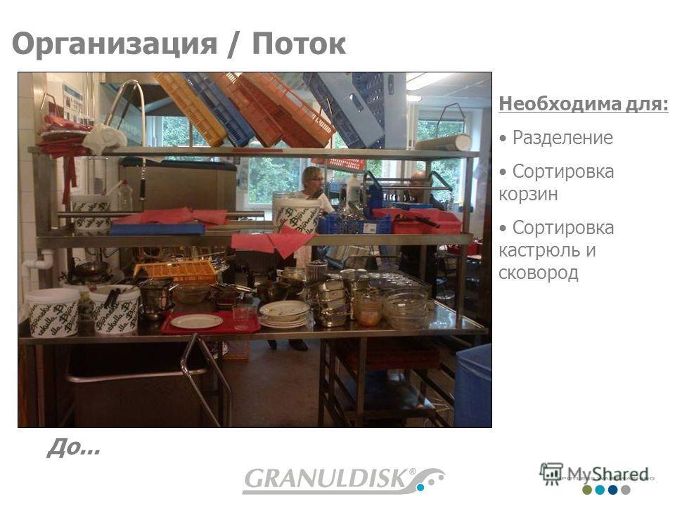 До... Организация / Поток Необходима для: Разделение Сортировка корзин Сортировка кастрюль и сковород