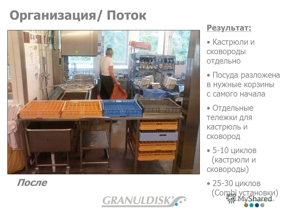 После Организация/ Поток Результат: Кастрюли и сковороды отдельно Посуда разложена в нужные корзины с самого начала Отдельные тележки для кастрюль и сковород 5-10 циклов (кастрюли и сковороды) 25-30 циклов (Combi установки)
